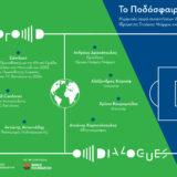 Το Ποδόσφαιρο στον Κόσμο! Ο θρύλος της Μπαρτσελόνα, Edmilson την Παρασκευή 13 Ιουλίου στην εκδήλωση ΔΙΑΛΟΓΟΙ του Ιδρύματος Σταύρος Νιάρχος