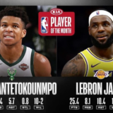 Three peat για τον Greek Freak
